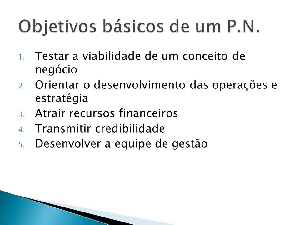 1.Testar a viabilidade de um conceito de negócio 2.