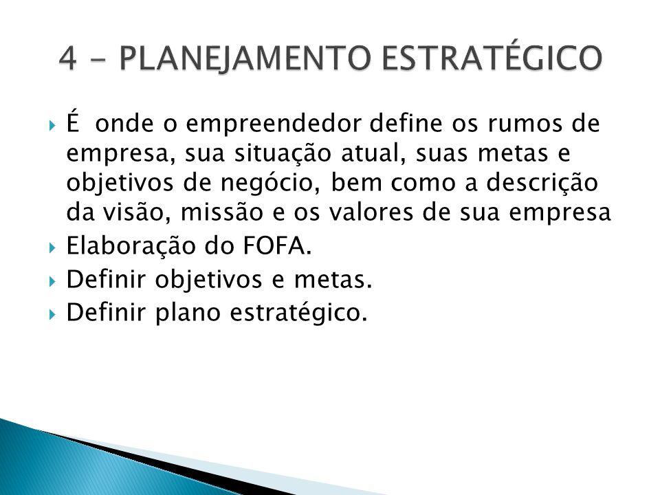  É onde o empreendedor define os rumos de empresa, sua situação atual, suas metas e objetivos de negócio, bem como a descrição da visão, missão e os valores de sua empresa  Elaboração do FOFA.