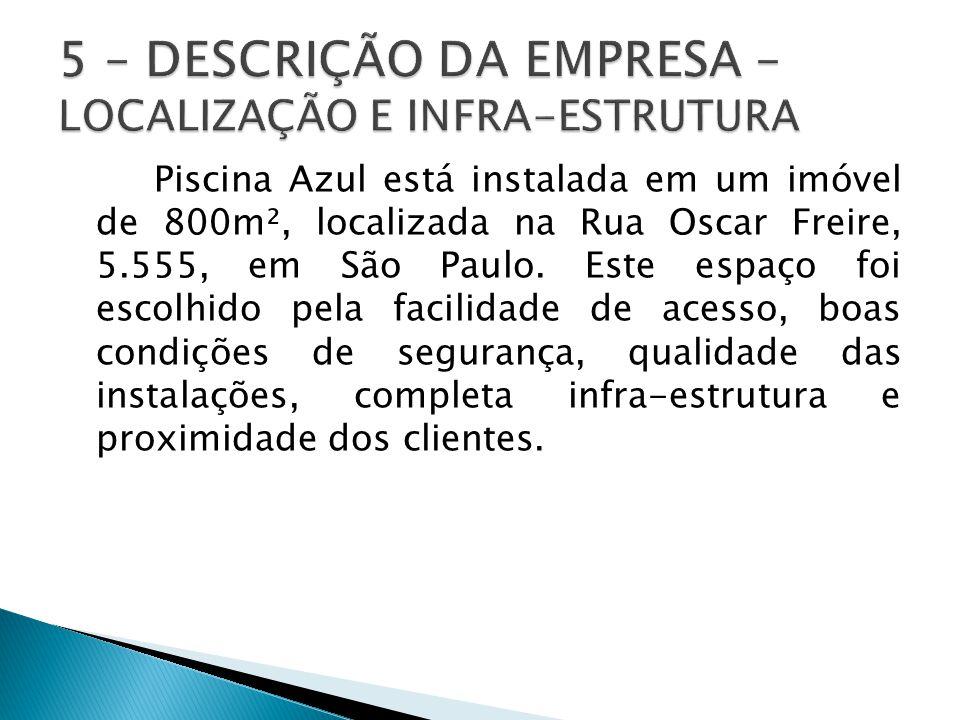 Piscina Azul está instalada em um imóvel de 800m², localizada na Rua Oscar Freire, 5.555, em São Paulo.
