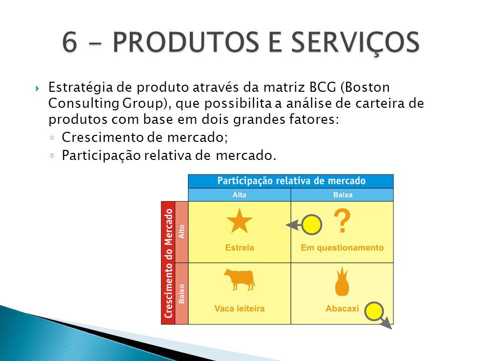  Estratégia de produto através da matriz BCG (Boston Consulting Group), que possibilita a análise de carteira de produtos com base em dois grandes fatores: ◦ Crescimento de mercado; ◦ Participação relativa de mercado.