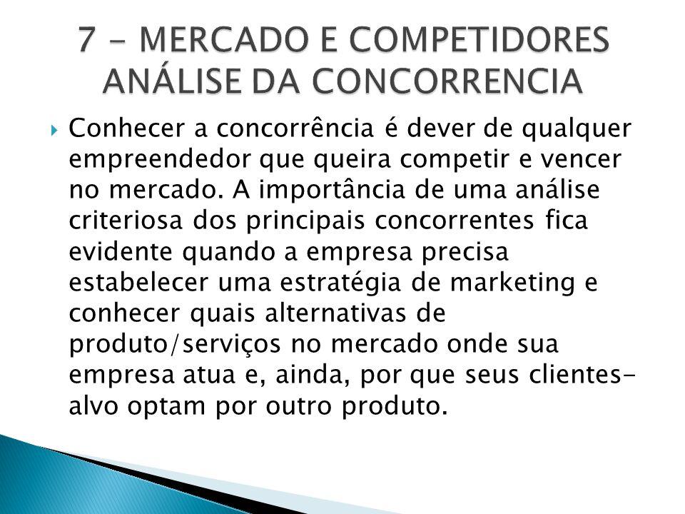  Conhecer a concorrência é dever de qualquer empreendedor que queira competir e vencer no mercado.