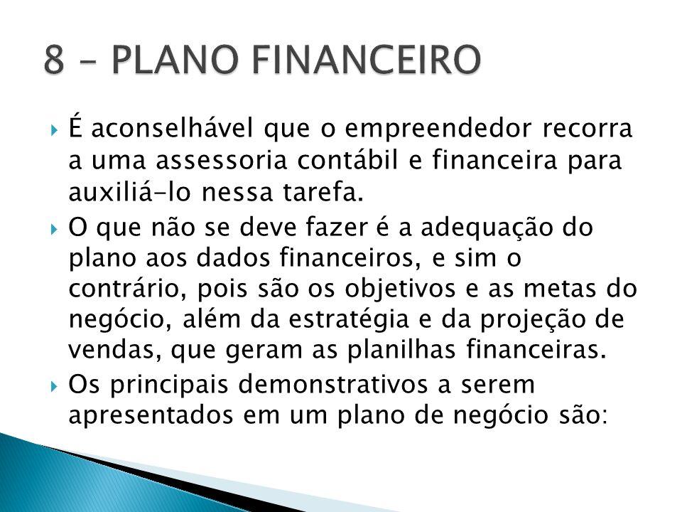  É aconselhável que o empreendedor recorra a uma assessoria contábil e financeira para auxiliá-lo nessa tarefa.