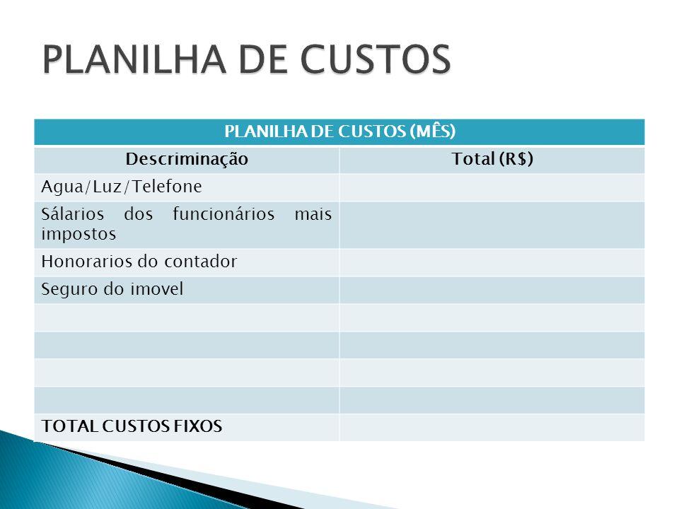 PLANILHA DE CUSTOS (MÊS) DescriminaçãoTotal (R$) Agua/Luz/Telefone Sálarios dos funcionários mais impostos Honorarios do contador Seguro do imovel TOTAL CUSTOS FIXOS
