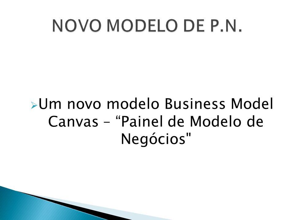 """ Um novo modelo Business Model Canvas – """"Painel de Modelo de Negócios"""