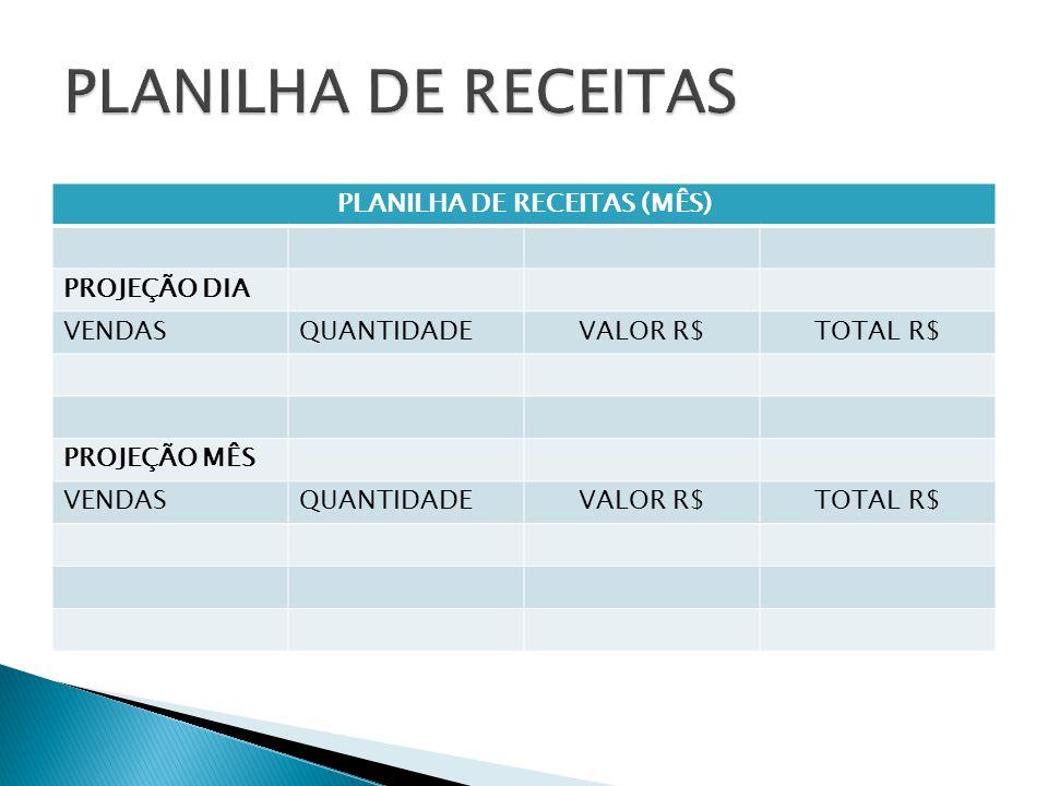 PLANILHA DE RECEITAS (MÊS) PROJEÇÃO DIA VENDASQUANTIDADEVALOR R$TOTAL R$ PROJEÇÃO MÊS VENDASQUANTIDADEVALOR R$TOTAL R$