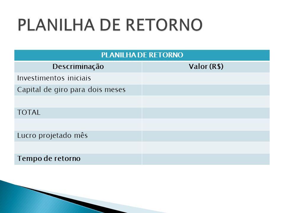 PLANILHA DE RETORNO DescriminaçãoValor (R$) Investimentos iniciais Capital de giro para dois meses TOTAL Lucro projetado mês Tempo de retorno