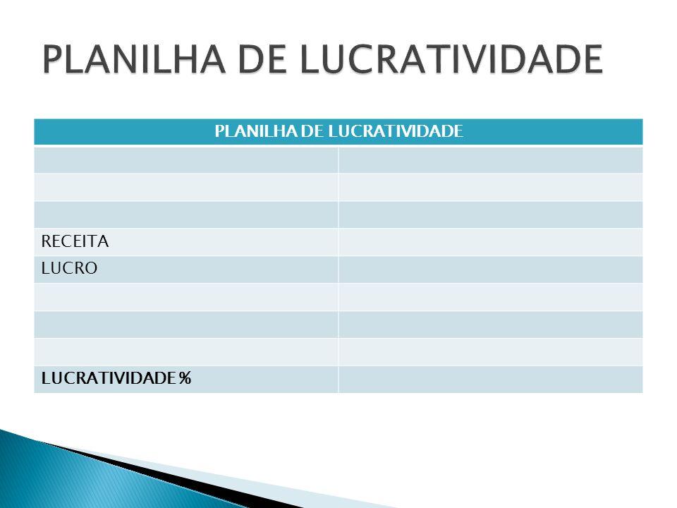 PLANILHA DE LUCRATIVIDADE RECEITA LUCRO LUCRATIVIDADE %