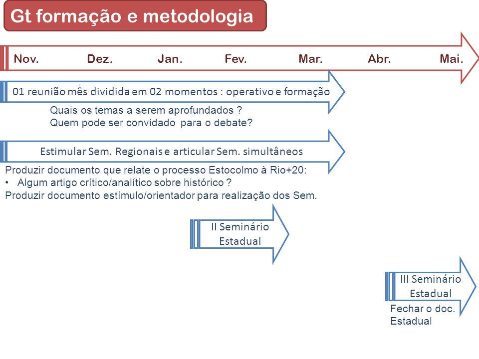 Gt formação e metodologia Nov. Dez. Jan. Fev. Mar.