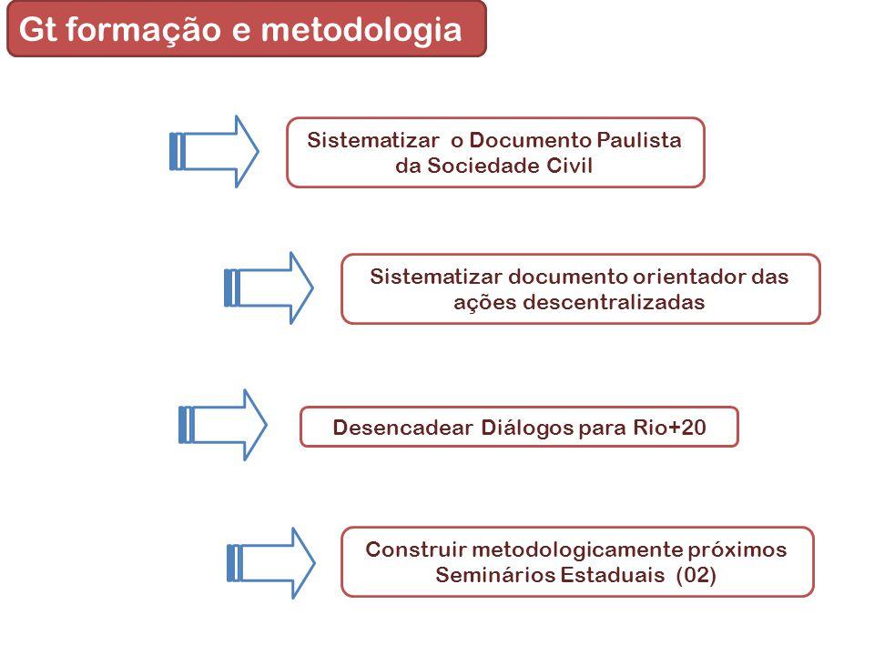 Gt formação e metodologia Sistematizar o Documento Paulista da Sociedade Civil Construir metodologicamente próximos Seminários Estaduais (02) Desencadear Diálogos para Rio+20 Sistematizar documento orientador das ações descentralizadas