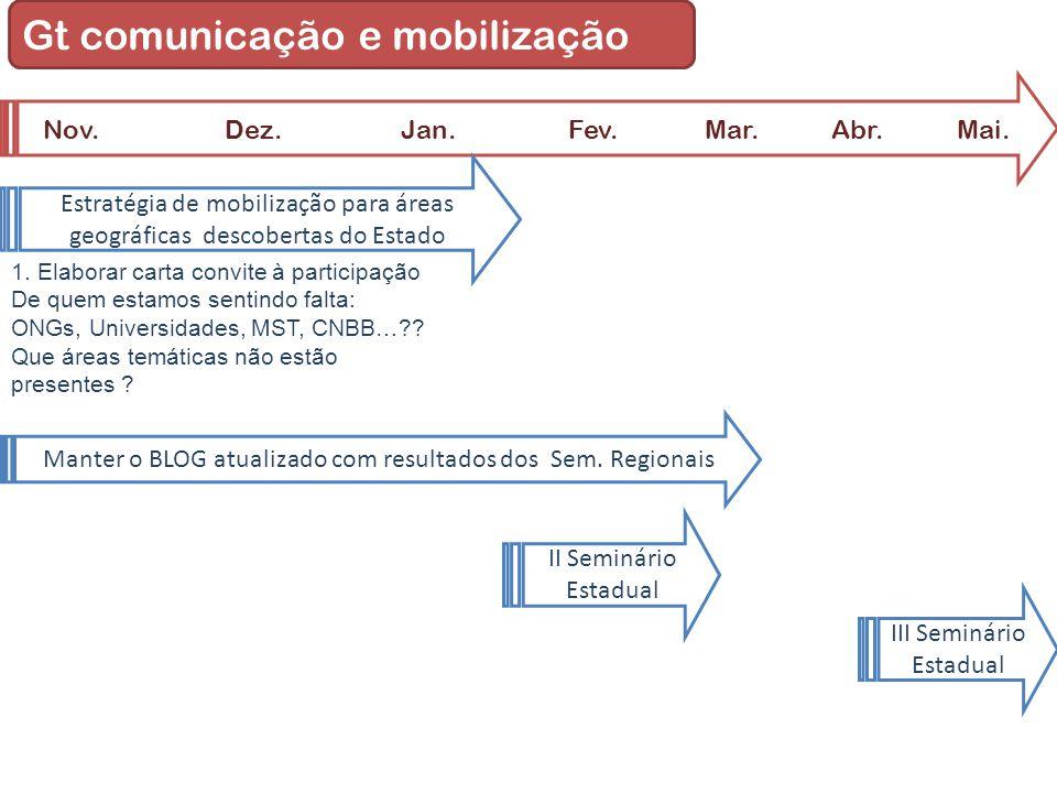Gt comunicação e mobilização Nov. Dez. Jan. Fev.