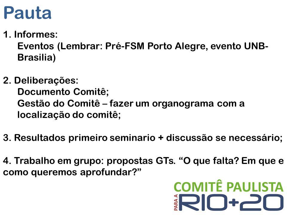 Pauta 1. Informes: Eventos (Lembrar: Pré-FSM Porto Alegre, evento UNB- Brasilia) 2.