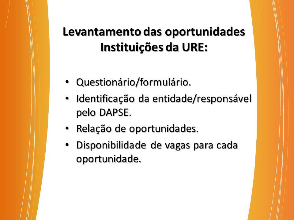 Levantamento das oportunidades Instituições da URE: Questionário/formulário. Questionário/formulário. Identificação da entidade/responsável pelo DAPSE