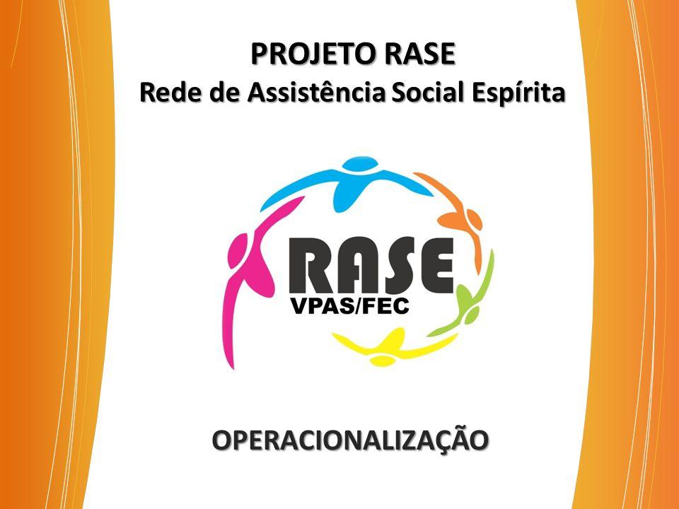 PROJETO RASE Rede de Assistência Social Espírita OPERACIONALIZAÇÃO