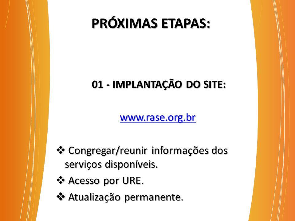 01 - IMPLANTAÇÃO DO SITE: 01 - IMPLANTAÇÃO DO SITE: www.rase.org.br  Congregar/reunir informações dos serviços disponíveis.  Acesso por URE.  Atual