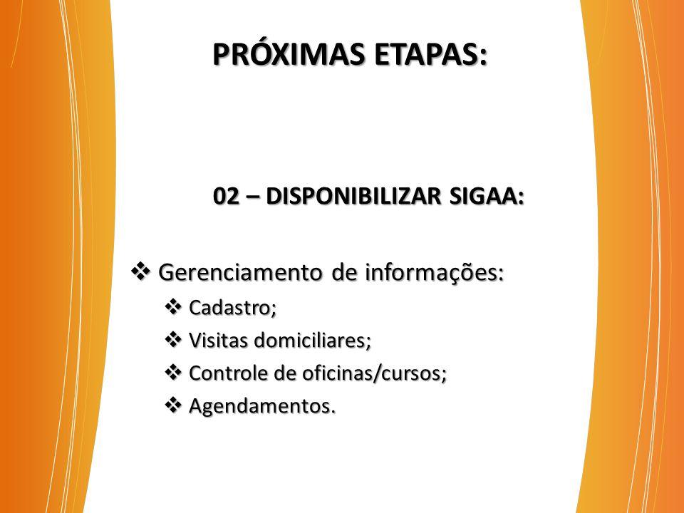 02 – DISPONIBILIZAR SIGAA: 02 – DISPONIBILIZAR SIGAA:  Gerenciamento de informações:  Cadastro;  Visitas domiciliares;  Controle de oficinas/cursos;  Agendamentos.