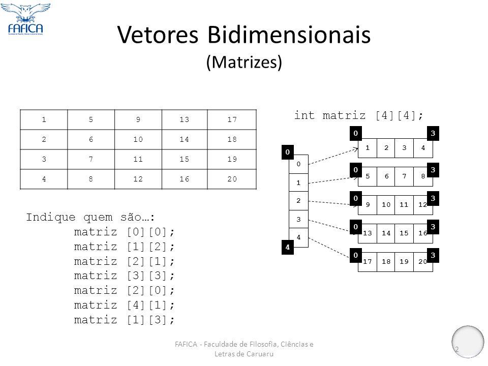 Vetores Bidimensionais (Matrizes) FAFICA - Faculdade de Filosofia, Ciências e Letras de Caruaru 2 int matriz [4][4]; 1591317 26101418 37111519 48121620 Indique quem são…: matriz [0][0]; matriz [1][2]; matriz [2][1]; matriz [3][3]; matriz [2][0]; matriz [4][1]; matriz [1][3]; 1234 5678 9101112 13141516 17181920 03 03 03 03 03 0 1 2 3 4 0 4
