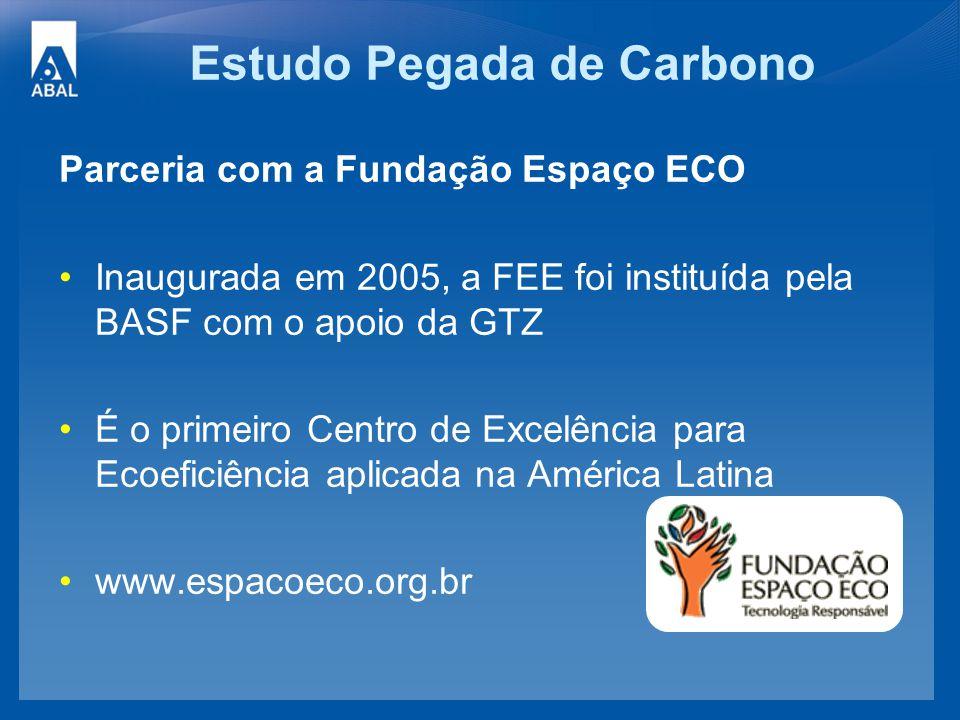 Estudo Pegada de Carbono Parceria com a Fundação Espaço ECO Inaugurada em 2005, a FEE foi instituída pela BASF com o apoio da GTZ É o primeiro Centro