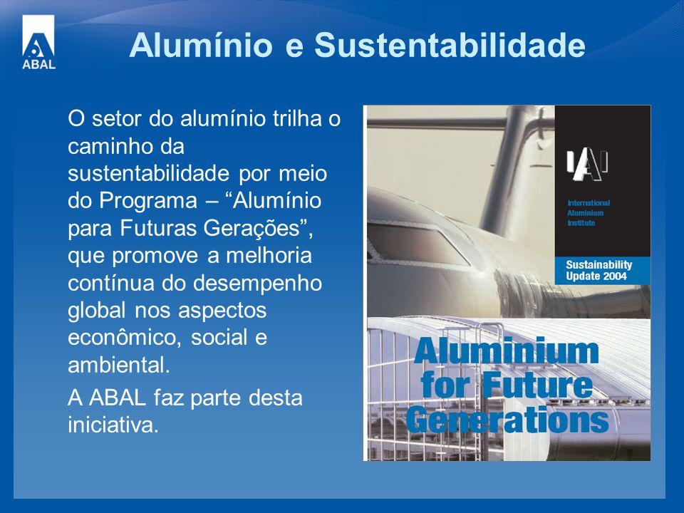 """Alumínio e Sustentabilidade O setor do alumínio trilha o caminho da sustentabilidade por meio do Programa – """"Alumínio para Futuras Gerações"""", que prom"""