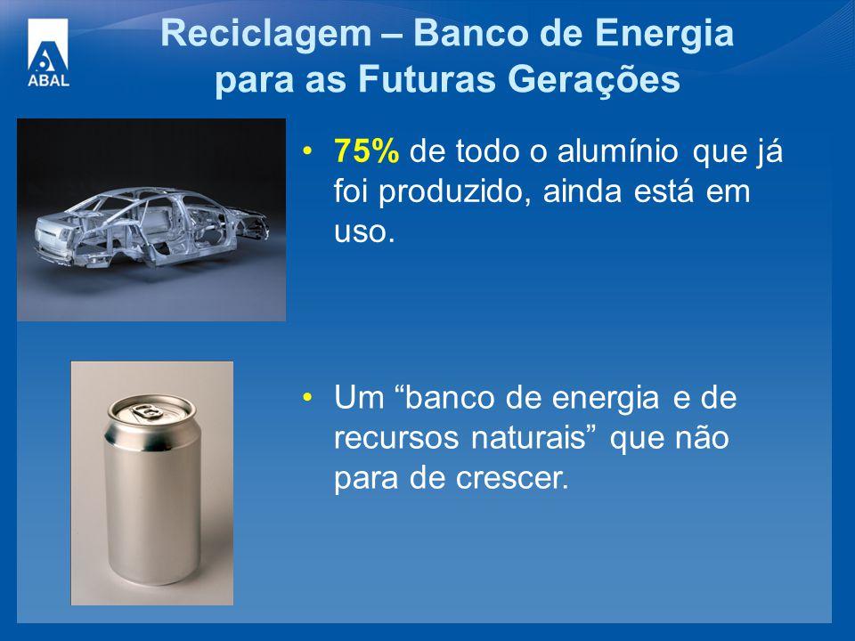 """Reciclagem – Banco de Energia para as Futuras Gerações 75% de todo o alumínio que já foi produzido, ainda está em uso. Um """"banco de energia e de recur"""