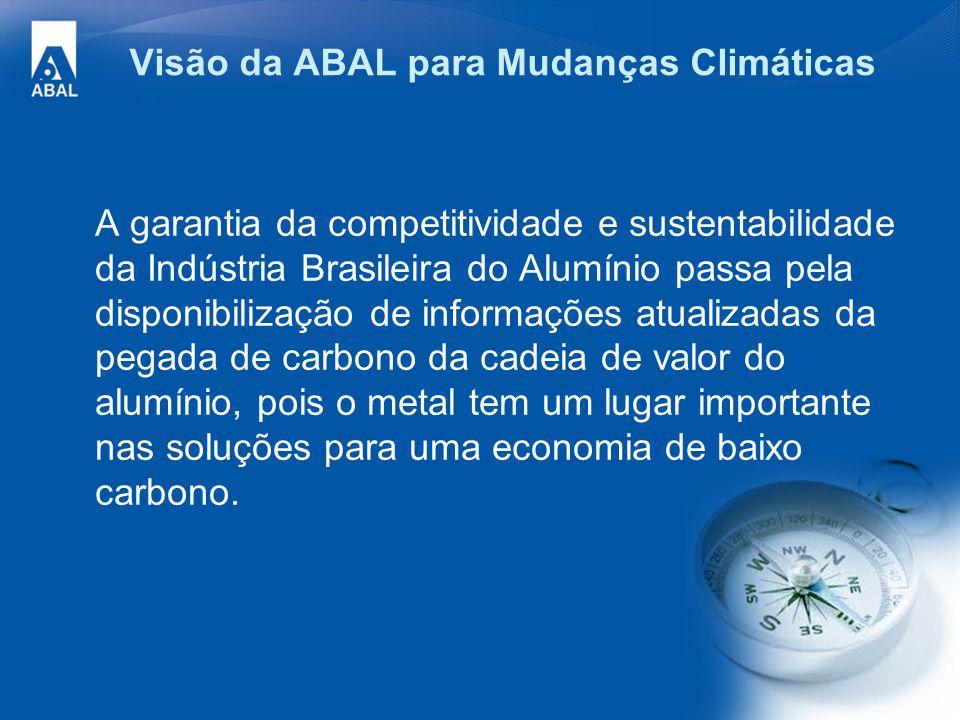 Visão da ABAL para Mudanças Climáticas A garantia da competitividade e sustentabilidade da Indústria Brasileira do Alumínio passa pela disponibilizaçã
