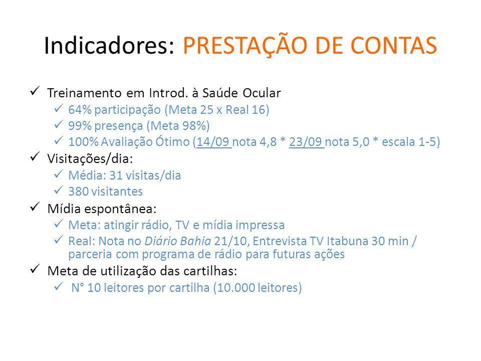 Indicadores: PRESTAÇÃO DE CONTAS Treinamento em Introd.
