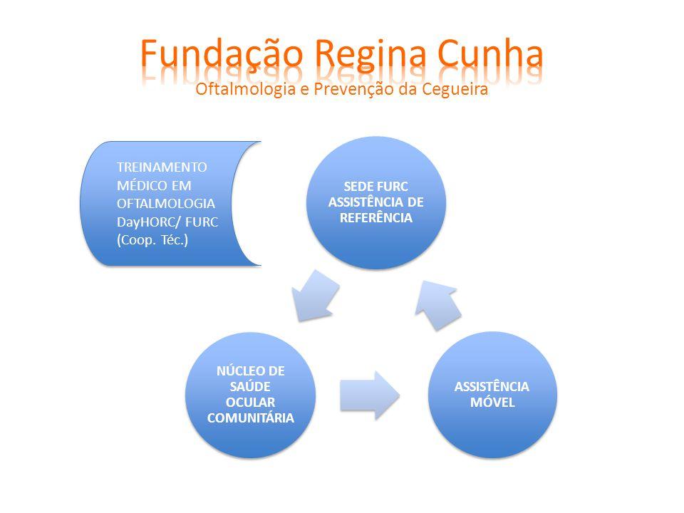NÚCLEO DE SAÚDE OCULAR COMUNITÁRIA ASSISTÊNCIA MÓVEL SEDE FURC ASSISTÊNCIA DE REFERÊNCIA TREINAMENTO MÉDICO EM OFTALMOLOGIA DayHORC/ FURC (Coop.