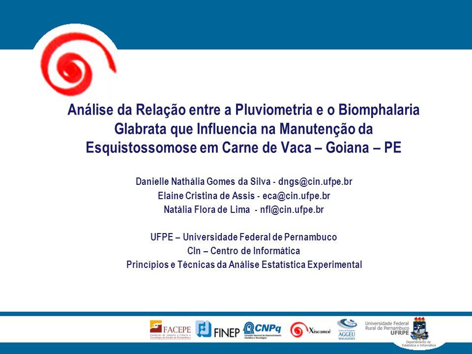 Análise da Relação entre a Pluviometria e o Biomphalaria Glabrata que Influencia na Manutenção da Esquistossomose em Carne de Vaca – Goiana – PE Danie