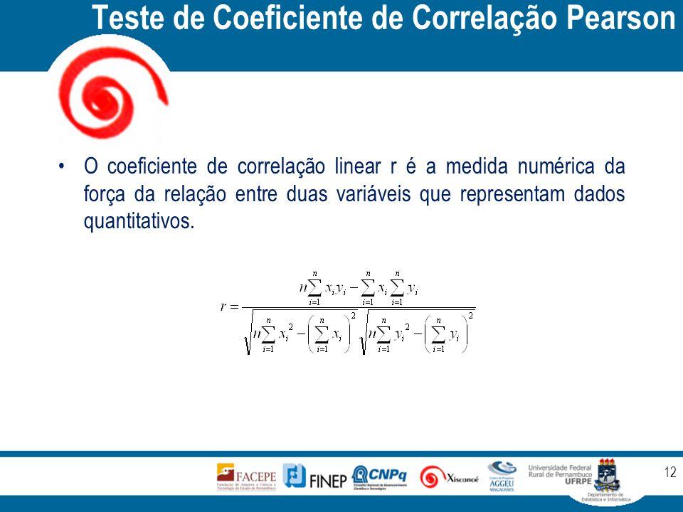Teste de Coeficiente de Correlação Pearson O coeficiente de correlação linear r é a medida numérica da força da relação entre duas variáveis que representam dados quantitativos.