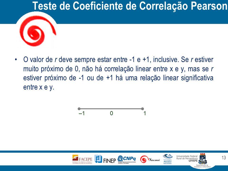 Teste de Coeficiente de Correlação Pearson 13 O valor de r deve sempre estar entre -1 e +1, inclusive. Se r estiver muito próximo de 0, não há correla