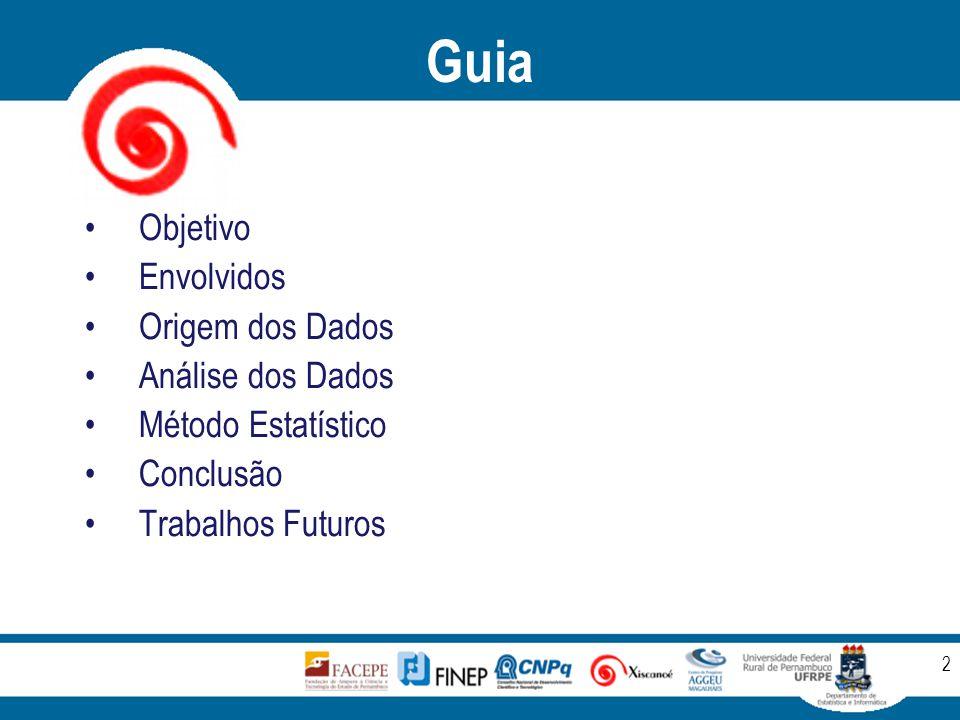 Guia 2 Objetivo Envolvidos Origem dos Dados Análise dos Dados Método Estatístico Conclusão Trabalhos Futuros