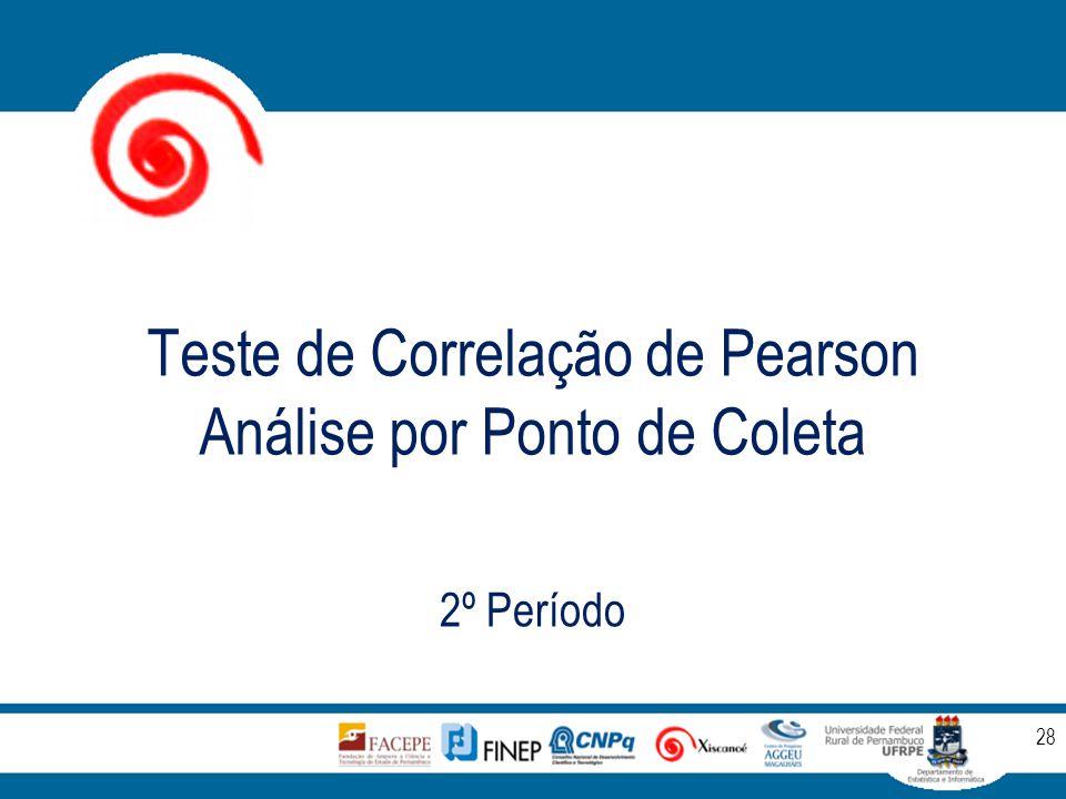 Teste de Correlação de Pearson Análise por Ponto de Coleta 2º Período 28