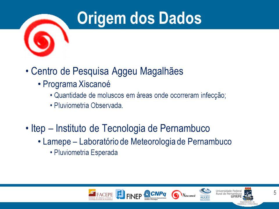 Origem dos Dados 5 Centro de Pesquisa Aggeu Magalhães Programa Xiscanoé Quantidade de moluscos em áreas onde ocorreram infecção; Pluviometria Observad