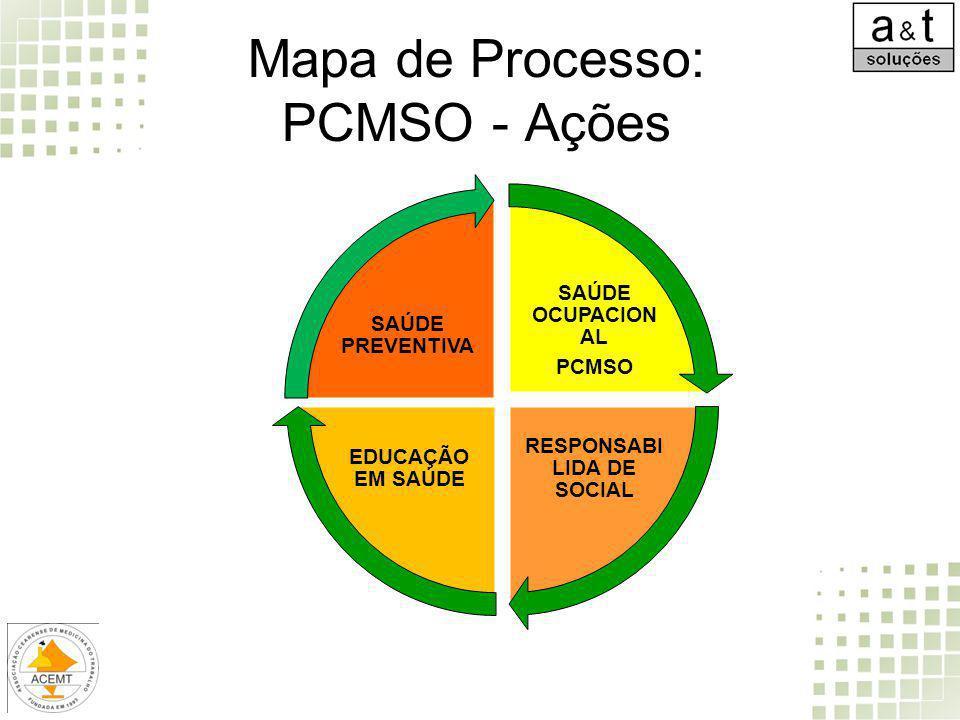 Mapa de Processo: PCMSO - Ações SAÚDE OCUPACION AL PCMSO RESPONSABI LIDA DE SOCIAL EDUCAÇÃO EM SAÚDE SAÚDE PREVENTIVA