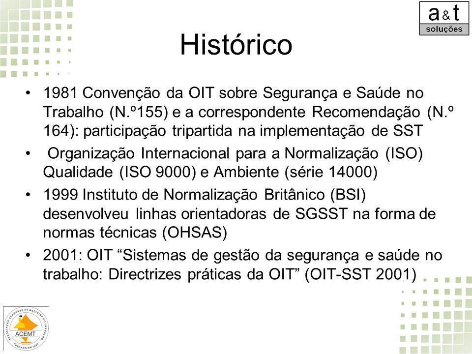 Histórico 1981 Convenção da OIT sobre Segurança e Saúde no Trabalho (N.º155) e a correspondente Recomendação (N.º 164): participação tripartida na imp
