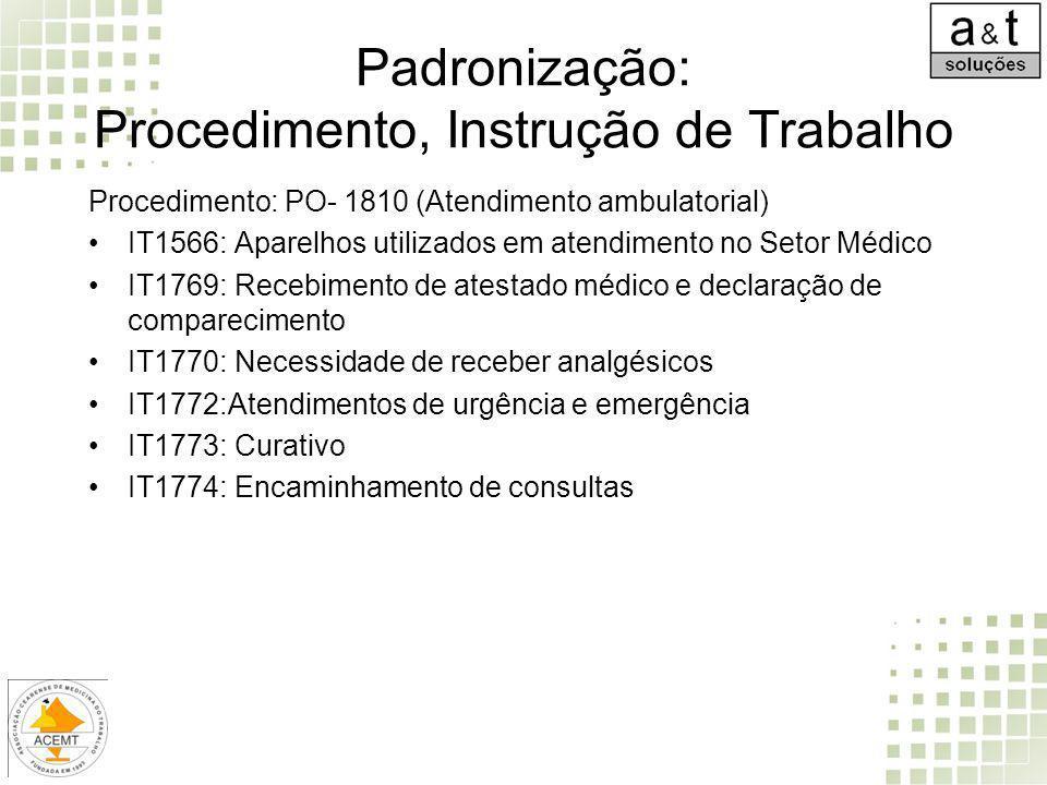 Padronização: Procedimento, Instrução de Trabalho Procedimento: PO- 1810 (Atendimento ambulatorial) IT1566: Aparelhos utilizados em atendimento no Set