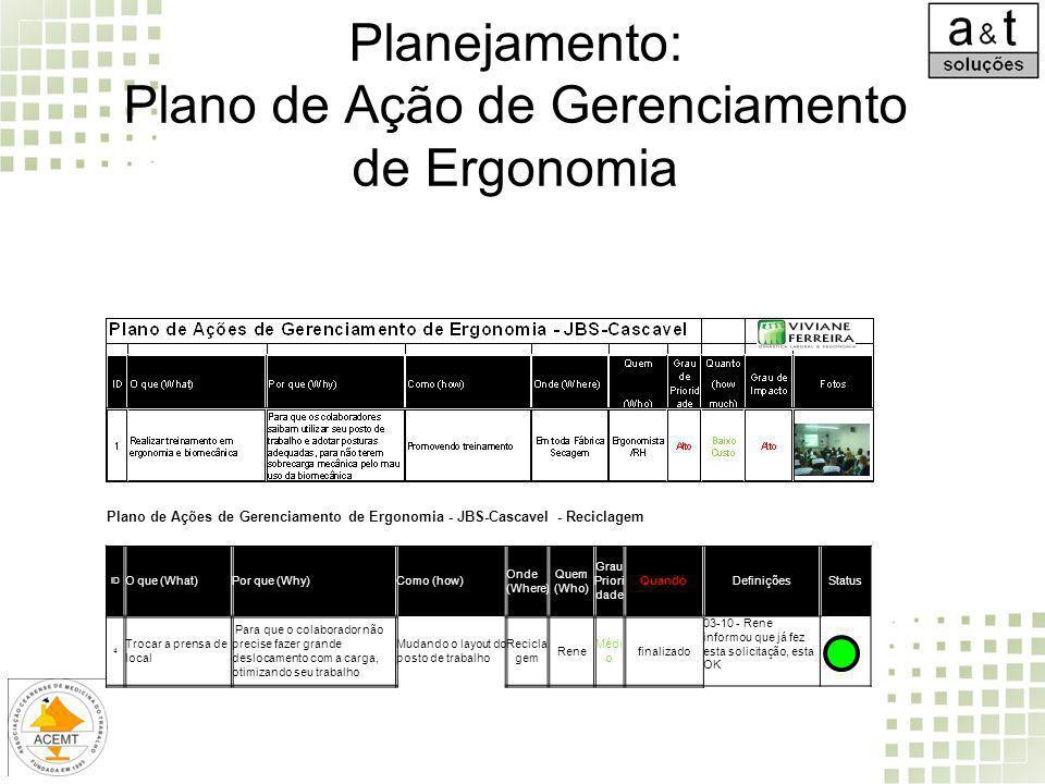 Plano de Ações de Gerenciamento de Ergonomia - JBS-Cascavel - Reciclagem ID O que (What)Por que (Why)Como (how) Onde (Where) Quem (Who) Grau Priori da