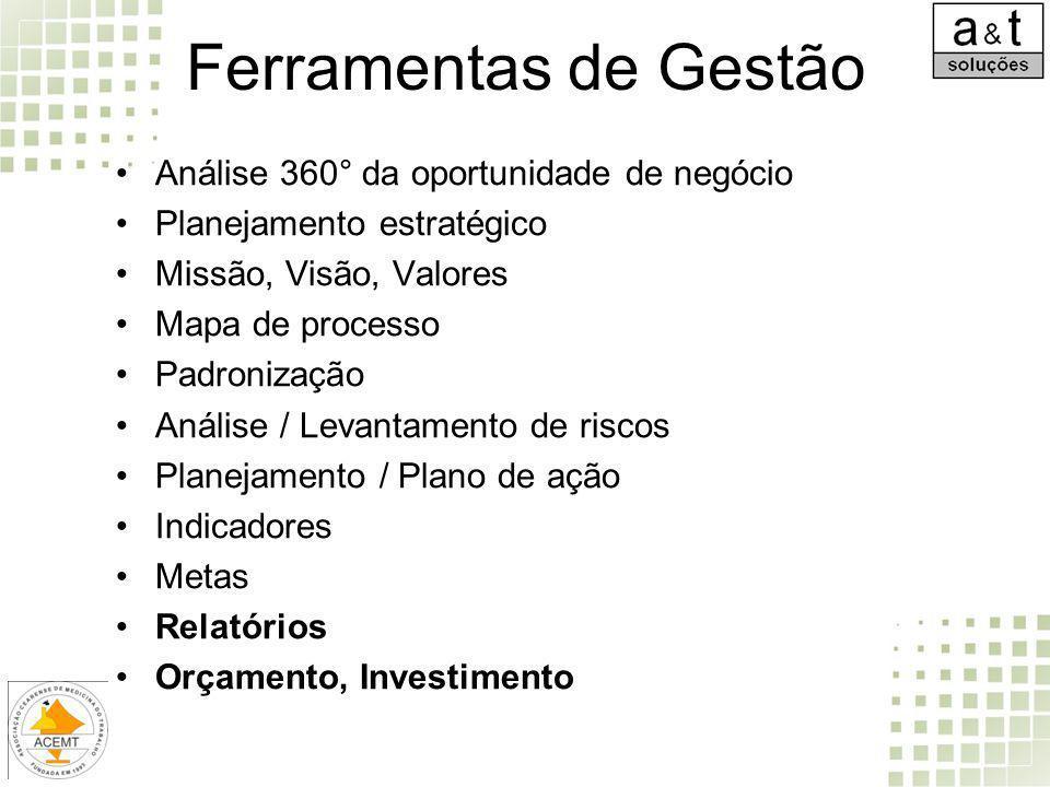 Ferramentas de Gestão Análise 360° da oportunidade de negócio Planejamento estratégico Missão, Visão, Valores Mapa de processo Padronização Análise /