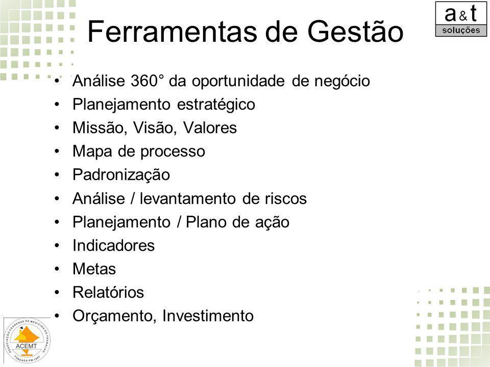 Análise 360° da Oportunidade de Negócio ASO.Atendimento eletivo.