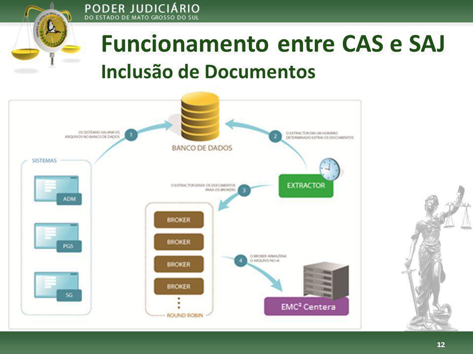 Funcionamento entre CAS e SAJ Inclusão de Documentos 12