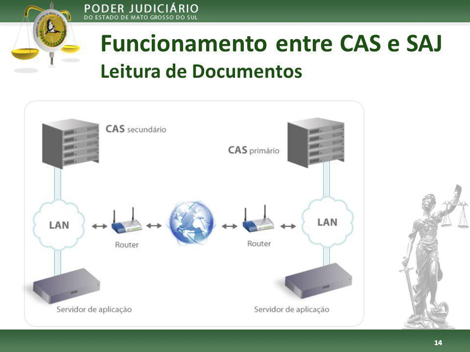 Funcionamento entre CAS e SAJ Leitura de Documentos 14