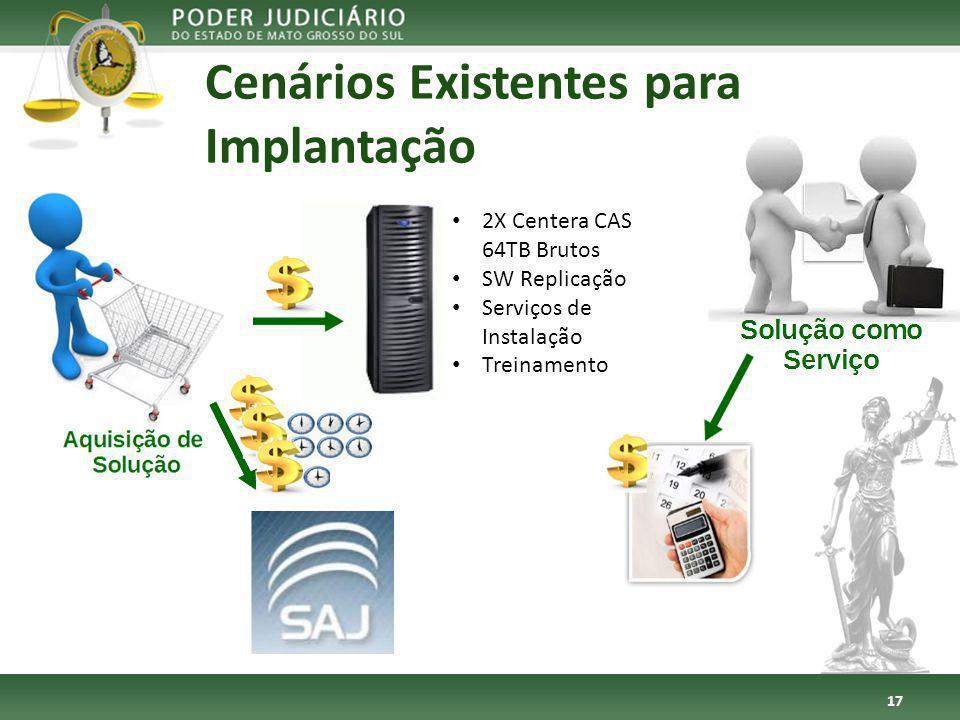 Cenários Existentes para Implantação 17 2X Centera CAS 64TB Brutos SW Replicação Serviços de Instalação Treinamento