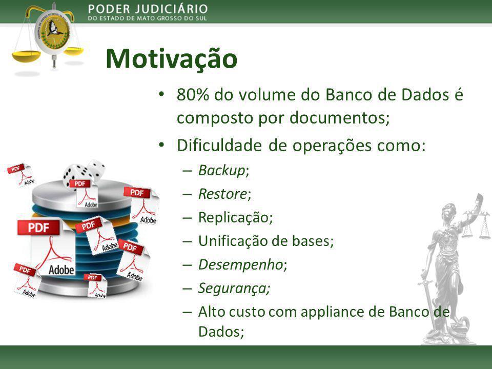 Motivação 80% do volume do Banco de Dados é composto por documentos; Dificuldade de operações como: – Backup; – Restore; – Replicação; – Unificação de bases; – Desempenho; – Segurança; – Alto custo com appliance de Banco de Dados;