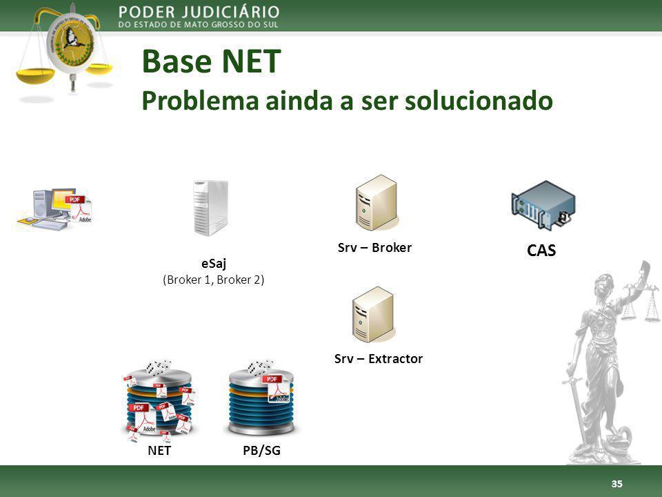 Base NET Problema ainda a ser solucionado 35 CAS Srv – Broker eSaj (Broker 1, Broker 2) NET PB/SG Srv – Extractor