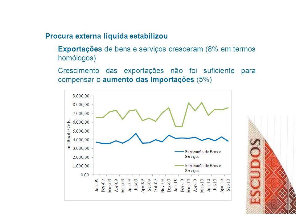 Procura externa líquida estabilizou Exportações de bens e serviços cresceram (8% em termos homólogos) Crescimento das exportações não foi suficiente p