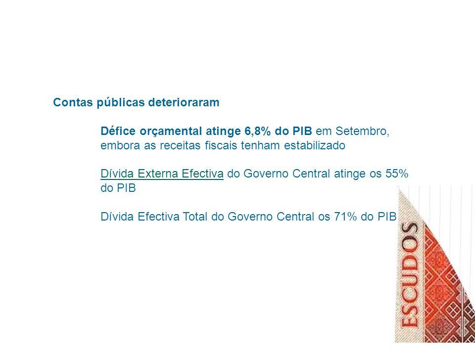 Contas públicas deterioraram Défice orçamental atinge 6,8% do PIB em Setembro, embora as receitas fiscais tenham estabilizado Dívida Externa EfectivaD