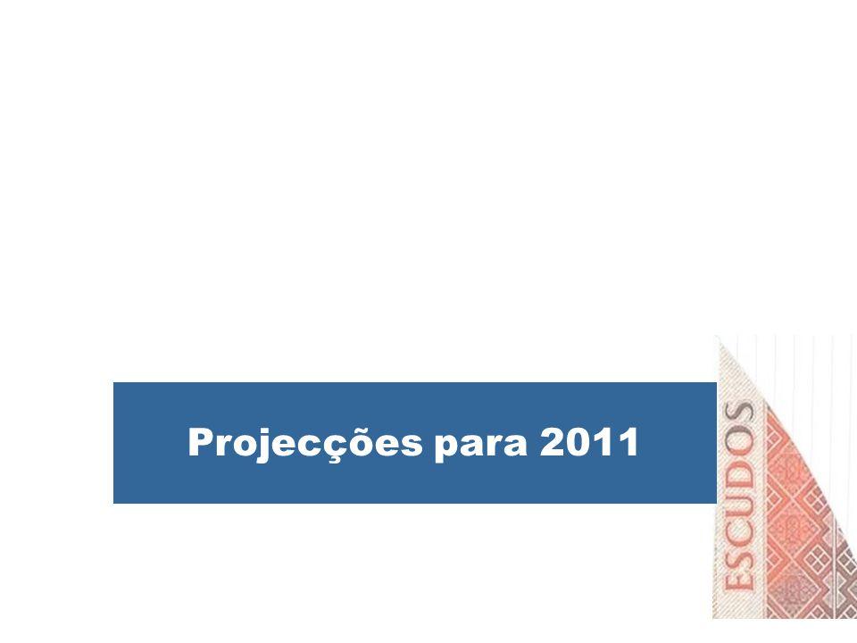 Projecções para 2011
