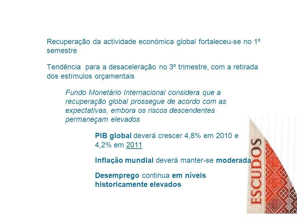 Recuperação da actividade económica global fortaleceu-se no 1º semestre Tendência para a desaceleração no 3º trimestre, com a retirada dos estímulos orçamentais Fundo Monetário Internacional considera que a recuperação global prossegue de acordo com as expectativas, embora os riscos descendentes permaneçam elevados PIB global deverá crescer 4,8% em 2010 e 4,2% em 20112011 Inflação mundial deverá manter-se moderada Desemprego continua em níveis historicamente elevados