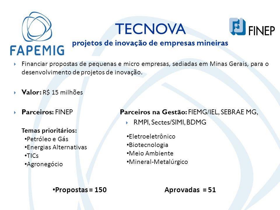  Financiar propostas de pequenas e micro empresas, sediadas em Minas Gerais, para o desenvolvimento de projetos de inovação.