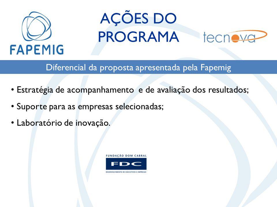Diferencial da proposta apresentada pela Fapemig Estratégia de acompanhamento e de avaliação dos resultados; Suporte para as empresas selecionadas; Laboratório de inovação.