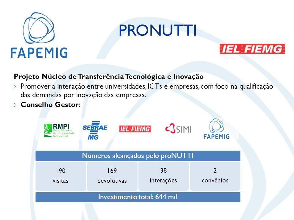 Projeto Núcleo de Transferência Tecnológica e Inovação › Promover a interação entre universidades, ICTs e empresas, com foco na qualificação das demandas por inovação das empresas.